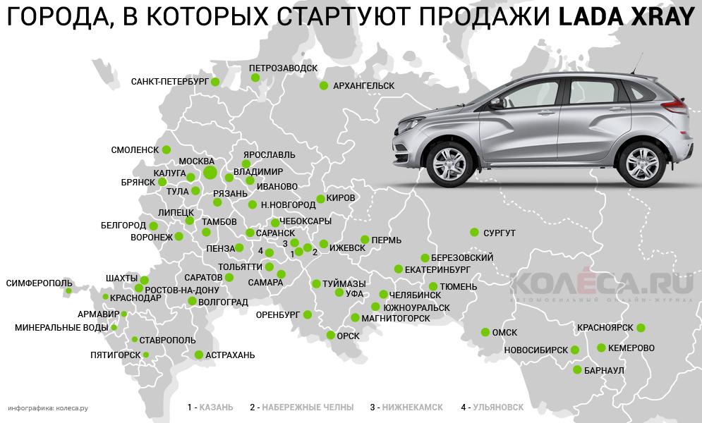 Города в которых стартуют продажи Lada Xray