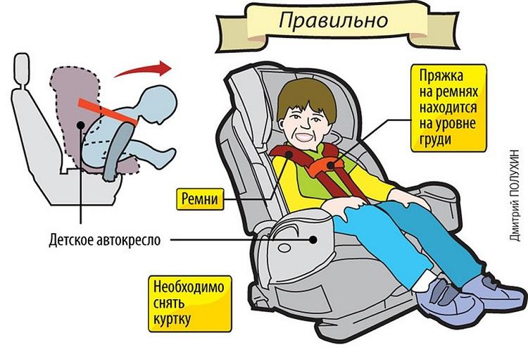 Правила пристегивания в детском автокресле