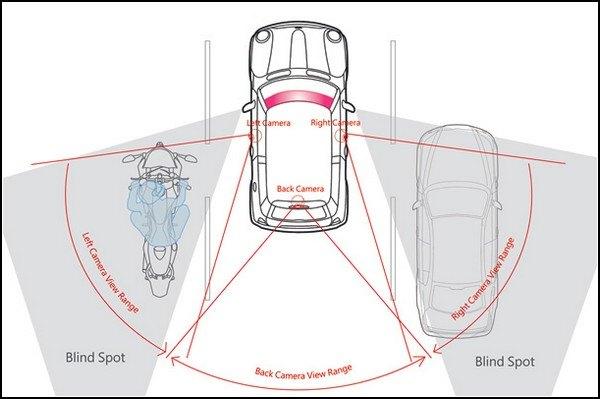 Обзор задней области авто