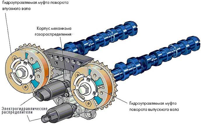 Распредвал, муфта двигателя