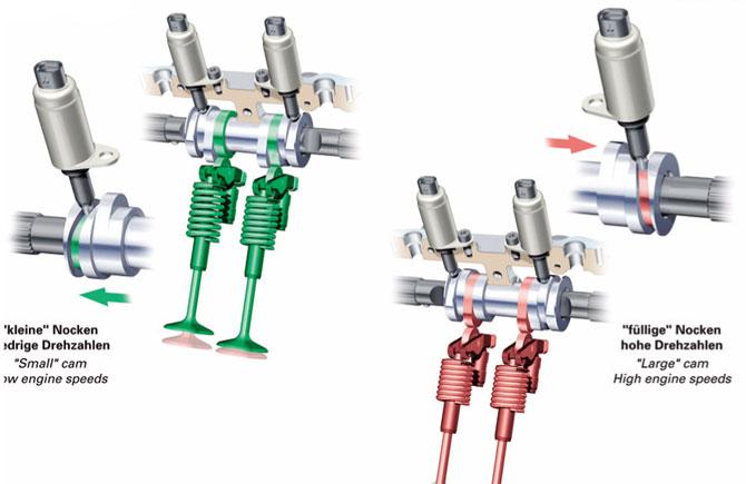 Клапаны двигателя, подъем на разную высоту