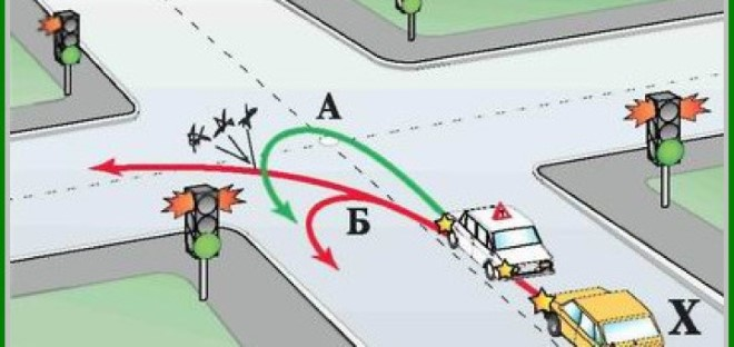 Траектория разворота на перекрестке