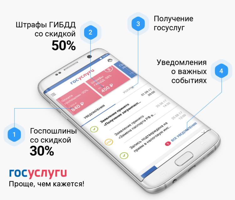 Сайт Госуслуги на смартфоне