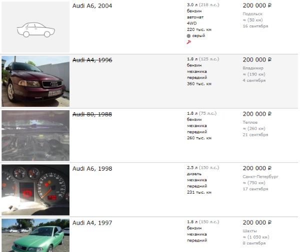 Audi А4-А6 б/у: стоимость