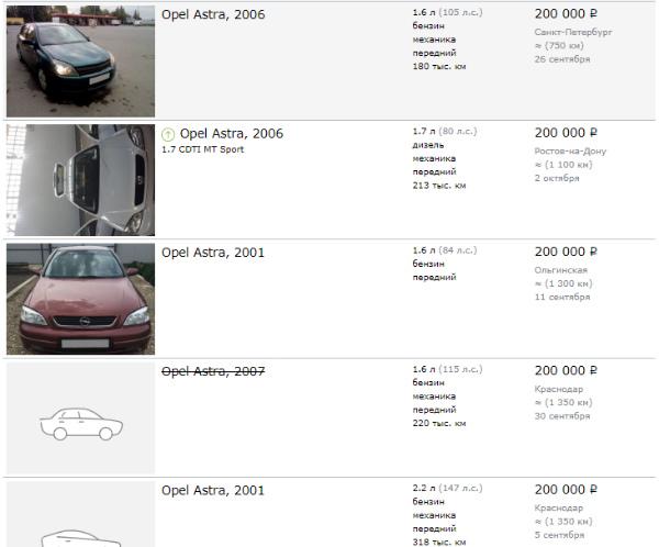 Opel Astra б/у: стоимость
