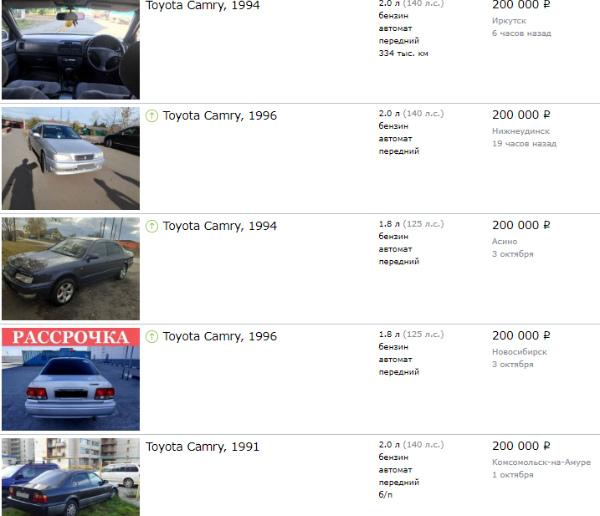Toyota Camry б/у: стоимость
