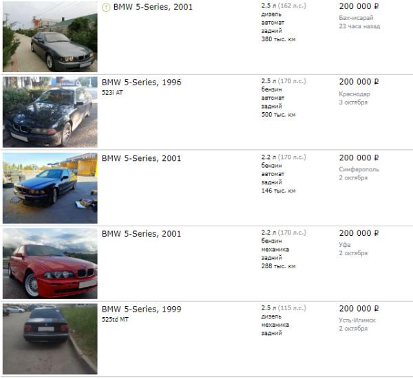 BMW 5-Series б/у: стоимость