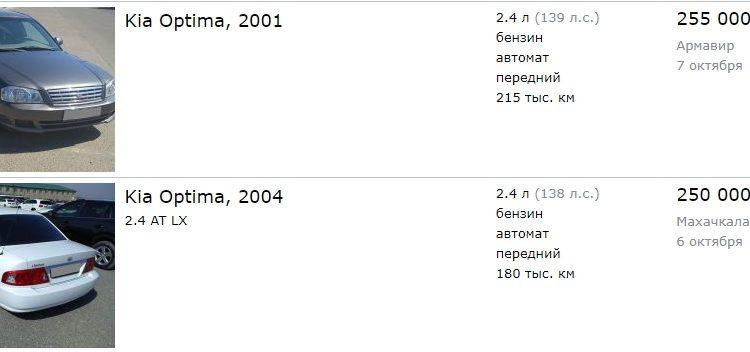 Цены Kia Optima 2007