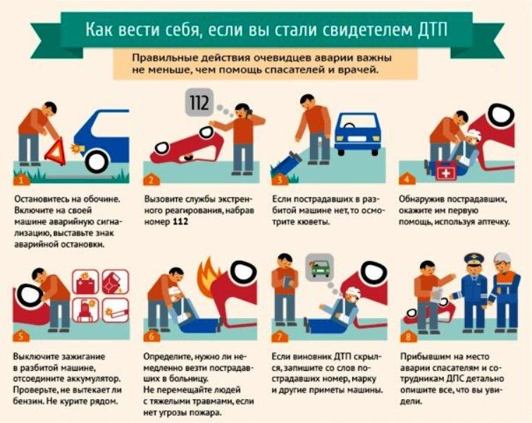 Инструкция, как себя вести при ДТП