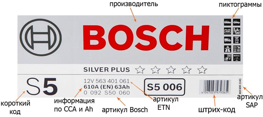 Обозначения на автомобильном аккумуляторе BOSCH