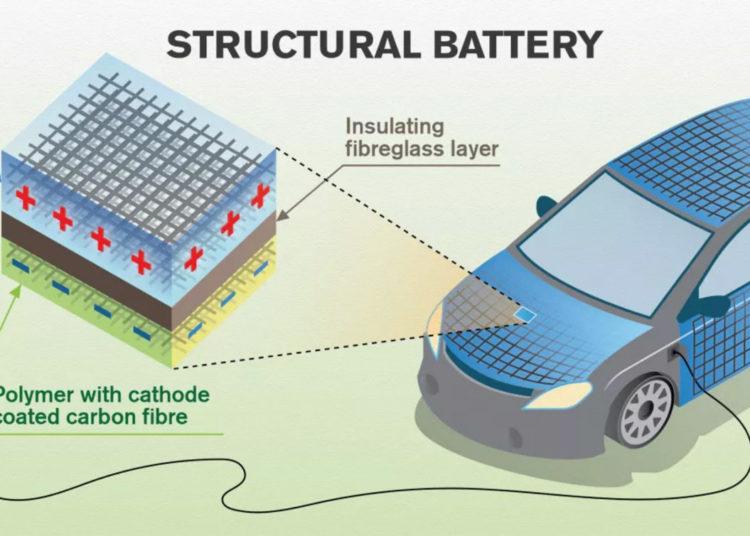 Схема подзарядки электромобиля