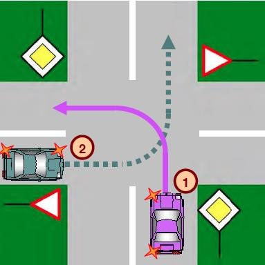 Схема поворота на перекрестке налево