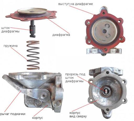 Конструкция механического бензонасоса