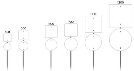 Размеры знаков ПДД
