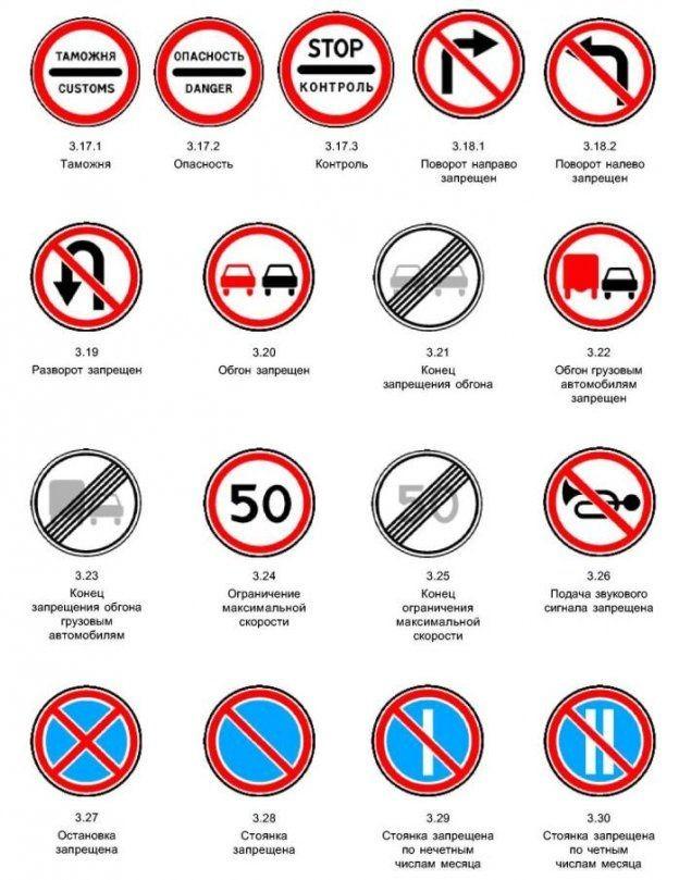Таблица знаков