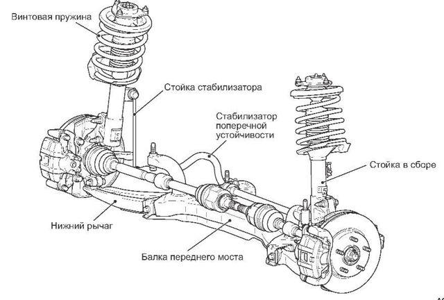 Схема стабилизатора авто