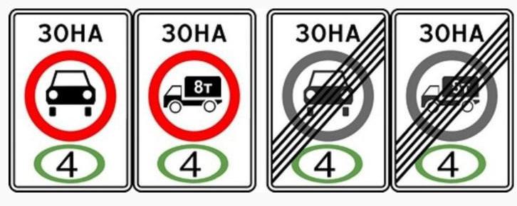 Дорожные знаки по экологическому классу авто