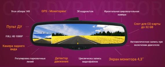 Функции видеорегистратора-зеркала