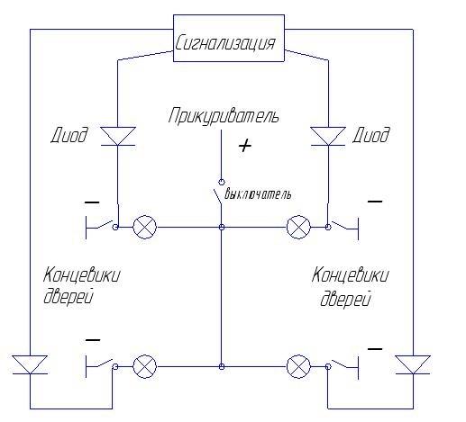 Схема подключения подсветки в авто