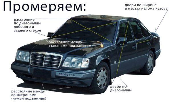 Измерения геометрии кузова авто