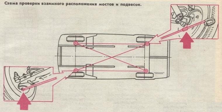 Схема взаимного расположения мостов и подвесок