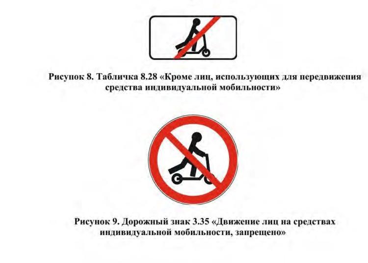 Запрещающий знак езды на самокате