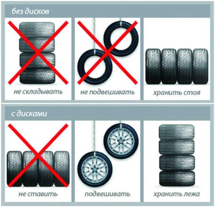 Правила хранения шин с дисками и без