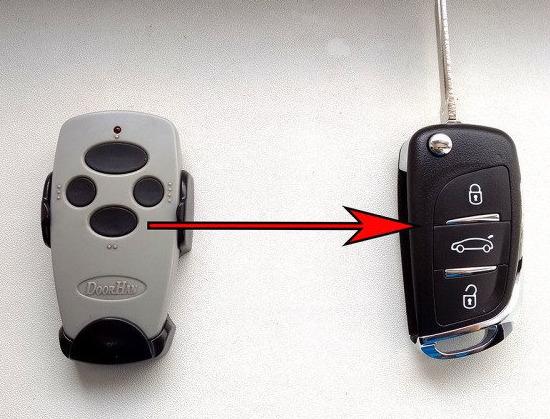 Потайной ключ в брелоке