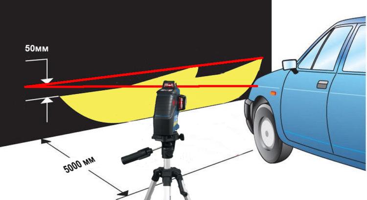 Регулировка света на авто с лазерной указкой