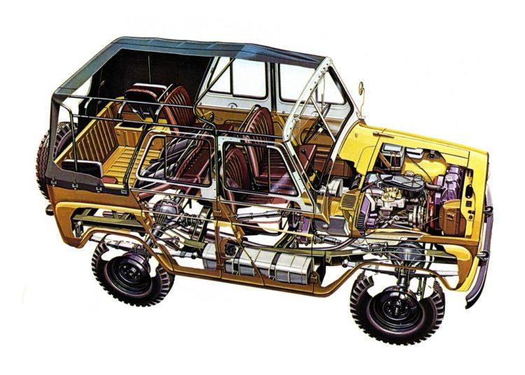 Конструкция УАЗ-469