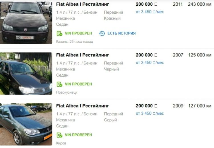 Цены Fiat Albea на дром