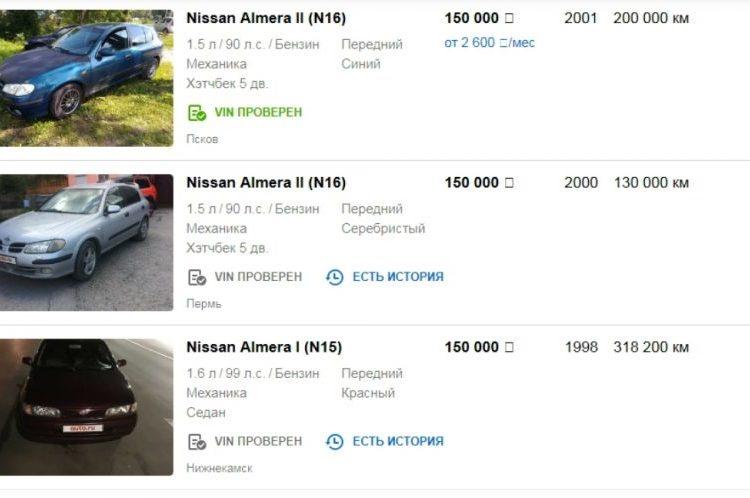 Цены Nissan Almera