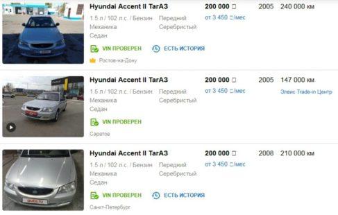 Цены Hyundai Accent