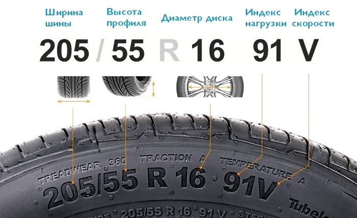 Параметры шины автомобиля