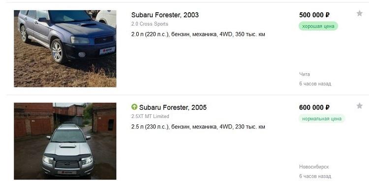 Цены на подержанный Subaru Forester