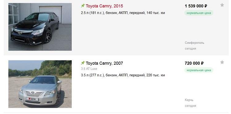 Цены Toyota Camry