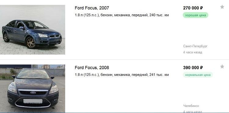 Цены Ford Focus-2