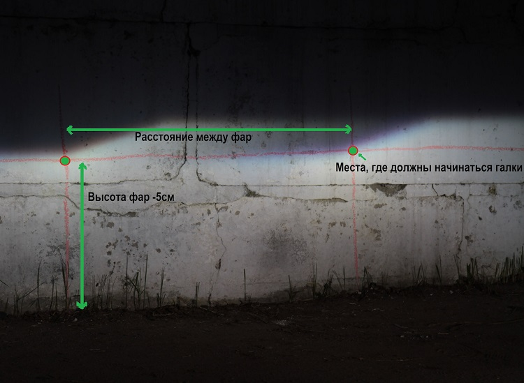 Разметка на стене исхема регулировки фар