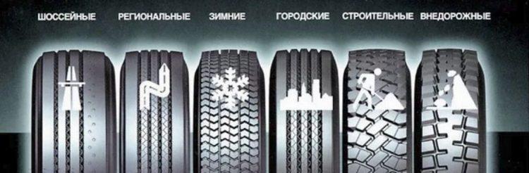 Типы покрышек для авто